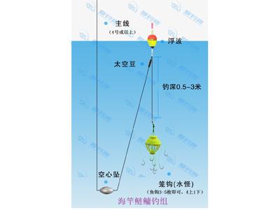 海竿鲢鳙钓组