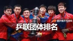 乒联团体排名:男乒重返第一 新加坡女乒跌至第7
