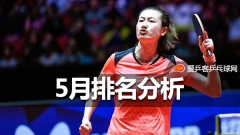 5月排名分析:世乒赛影响大!丁宁夺冠为何仍下降