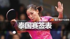 泰国赛刘诗雯列头号种子!若女单夺冠世界排名或升2位