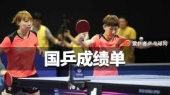 韩国赛收获两金难掩尴尬!男队如何破解内忧外患?