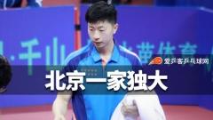 马龙全胜王楚钦未来之星!全锦赛男团北京一家独大