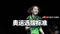日乒公布东京奥运选拔标准,击溃国乒成终极目标