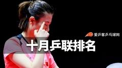 乒联排名:樊振东连续六个月NO.1!丁宁升至第二
