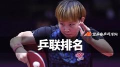 乒联排名 | 樊振东朱雨玲稳居NO.1 张本智和升至第5