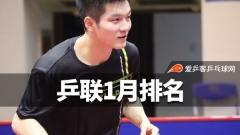 乒联1月排名:樊振东领跑男单,丁宁重回世界第一
