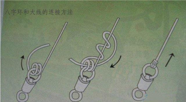 绑钓鱼钩、绑八字环、绑竿稍的方法!