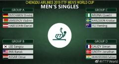 成都男子世界杯小组赛对阵揭晓 奥恰与萨姆索诺夫同组